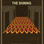 Next up on Tales of Terror: The Shining by Stephen King
